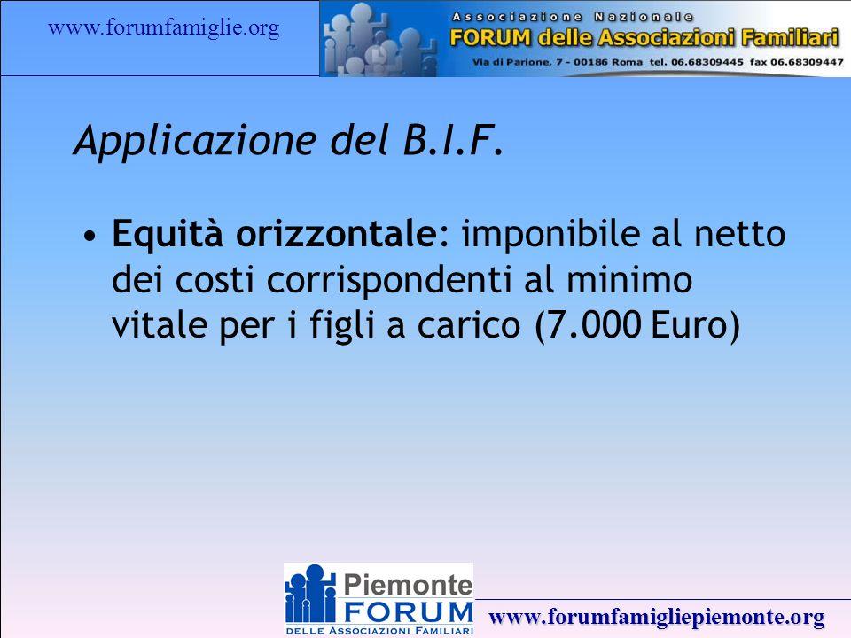 www.forumfamiglie.org www.forumfamigliepiemonte.org Applicazione del B.I.F. Equità orizzontale: imponibile al netto dei costi corrispondenti al minimo