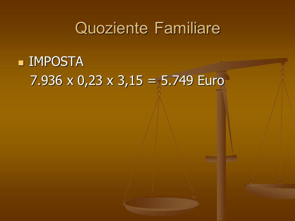 Quoziente Familiare IMPOSTA IMPOSTA 7.936 x 0,23 x 3,15 = 5.749 Euro 7.936 x 0,23 x 3,15 = 5.749 Euro