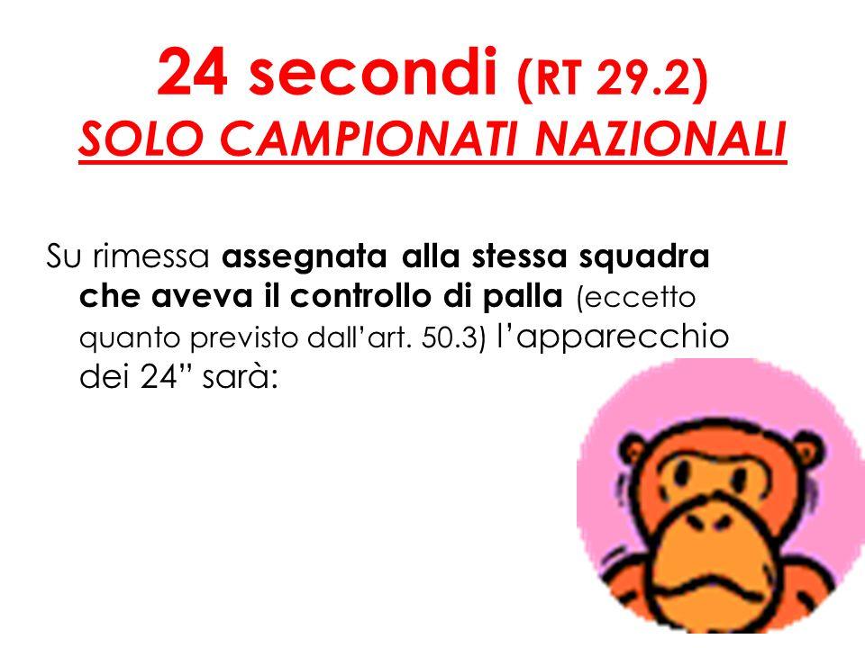 24 secondi (RT 29.2) SOLO CAMPIONATI NAZIONALI Su rimessa assegnata alla stessa squadra che aveva il controllo di palla (eccetto quanto previsto dalla
