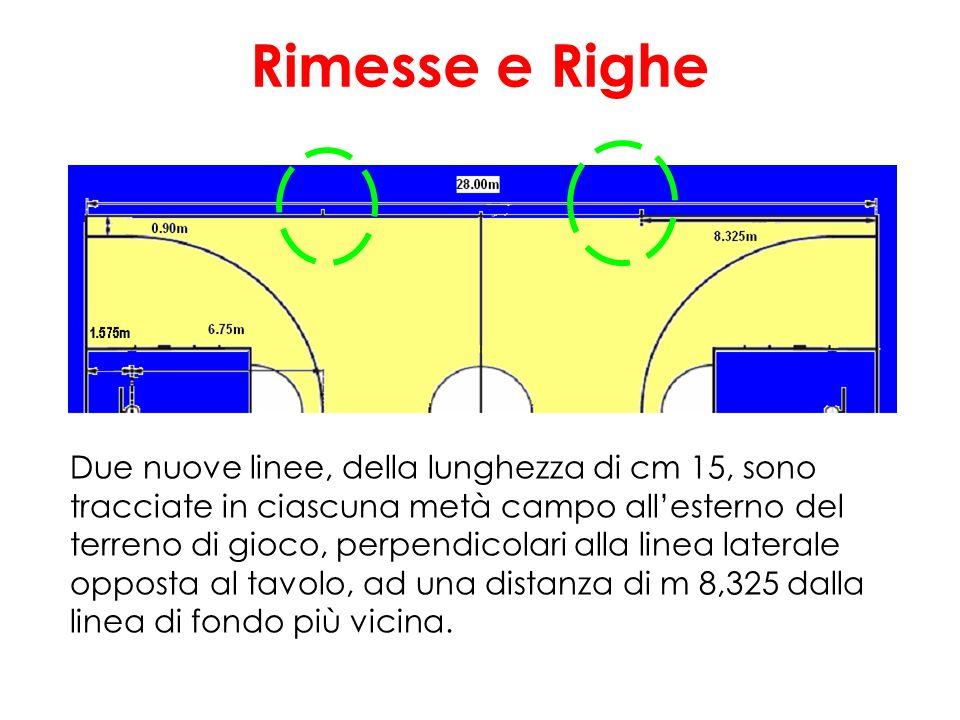Rimesse e Righe Due nuove linee, della lunghezza di cm 15, sono tracciate in ciascuna metà campo allesterno del terreno di gioco, perpendicolari alla