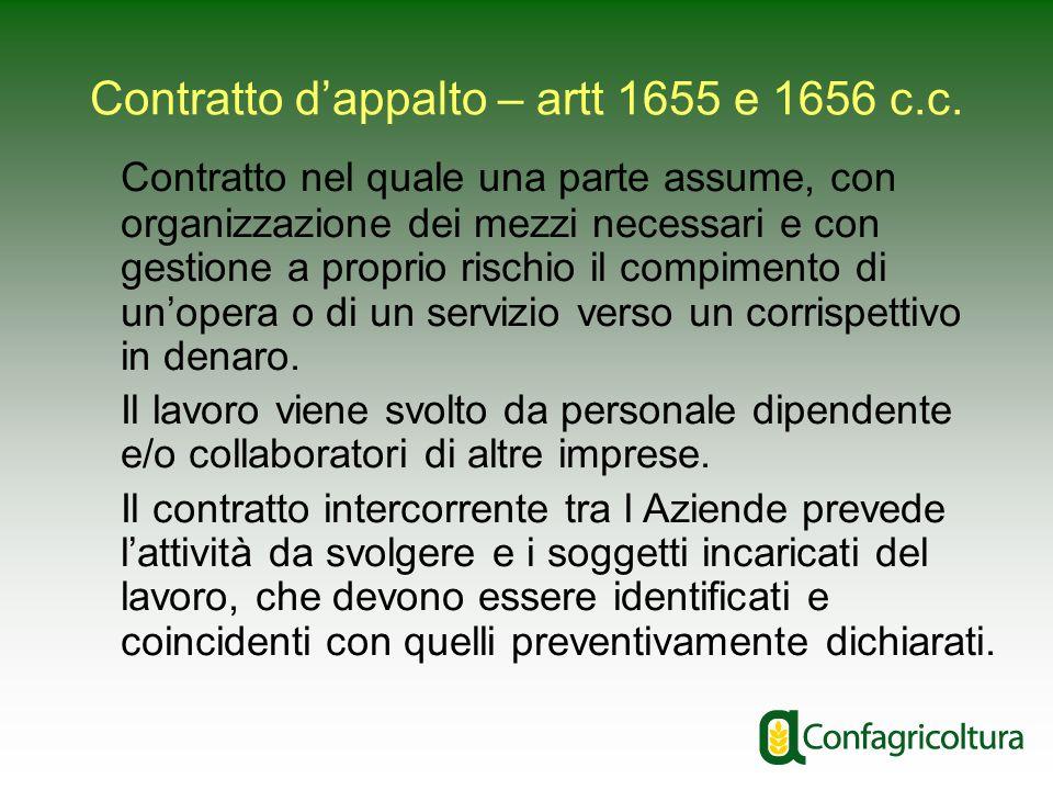 Contratto dappalto – artt 1655 e 1656 c.c. Contratto nel quale una parte assume, con organizzazione dei mezzi necessari e con gestione a proprio risch