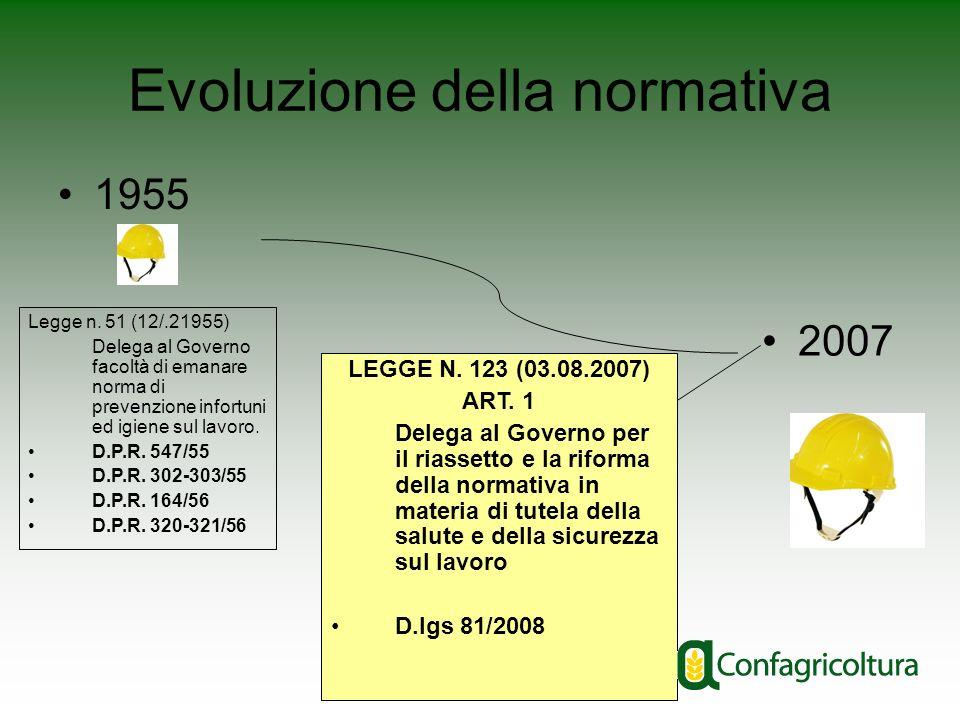 Evoluzione della normativa 1955 2007 Legge n. 51 (12/.21955) Delega al Governo facoltà di emanare norma di prevenzione infortuni ed igiene sul lavoro.