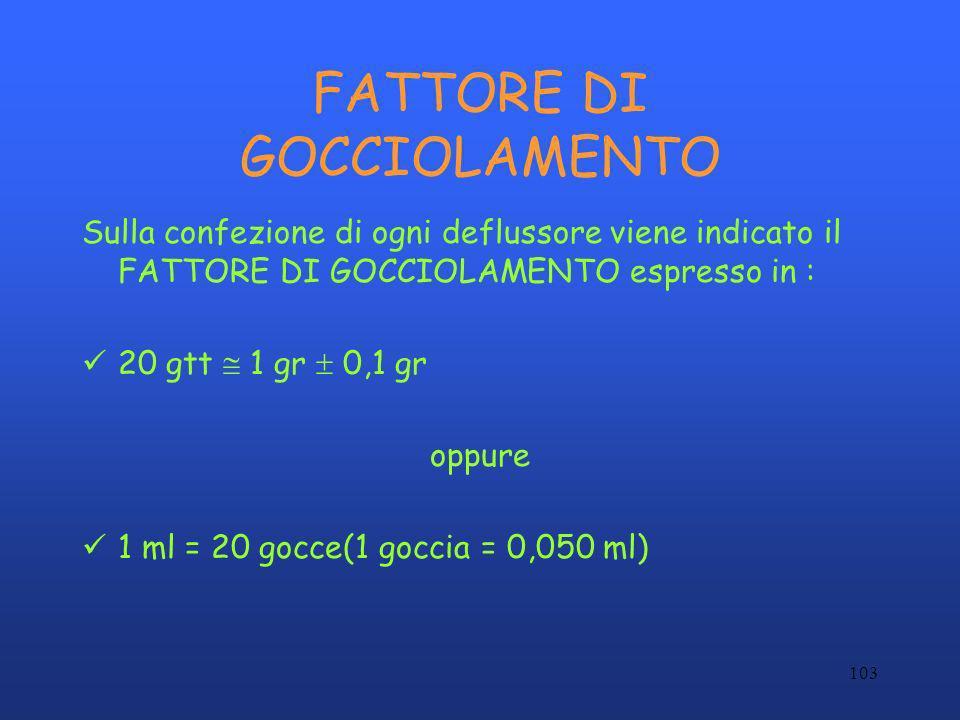 103 FATTORE DI GOCCIOLAMENTO Sulla confezione di ogni deflussore viene indicato il FATTORE DI GOCCIOLAMENTO espresso in : 20 gtt 1 gr 0,1 gr oppure 1