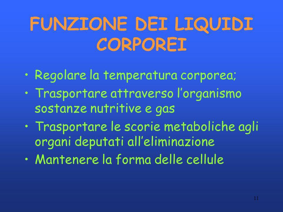 11 FUNZIONE DEI LIQUIDI CORPOREI Regolare la temperatura corporea; Trasportare attraverso lorganismo sostanze nutritive e gas Trasportare le scorie me