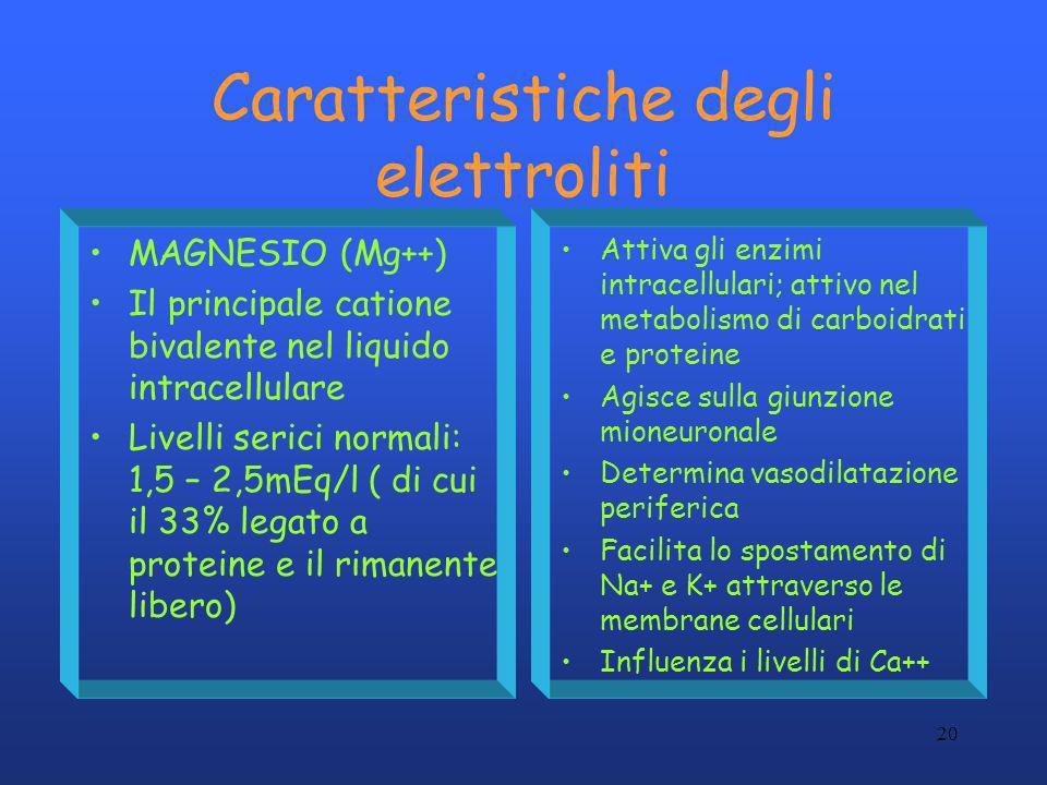 20 Caratteristiche degli elettroliti MAGNESIO (Mg++) Il principale catione bivalente nel liquido intracellulare Livelli serici normali: 1,5 – 2,5mEq/l