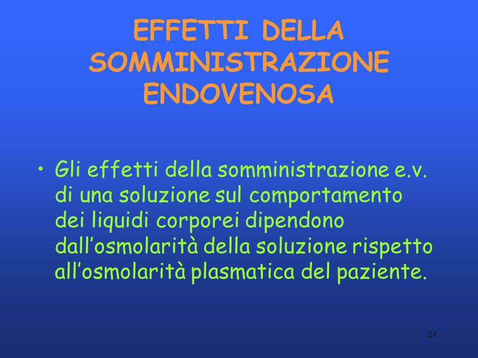 28 EFFETTI DELLA SOMMINISTRAZIONE ENDOVENOSA Gli effetti della somministrazione e.v. di una soluzione sul comportamento dei liquidi corporei dipendono