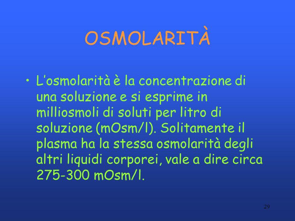 29 OSMOLARITÀ Losmolarità è la concentrazione di una soluzione e si esprime in milliosmoli di soluti per litro di soluzione (mOsm/l). Solitamente il p