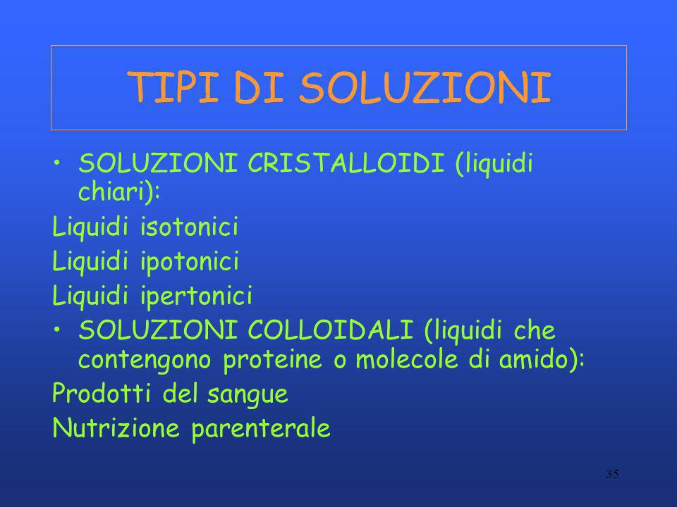 35 TIPI DI SOLUZIONI SOLUZIONI CRISTALLOIDI (liquidi chiari): Liquidi isotonici Liquidi ipotonici Liquidi ipertonici SOLUZIONI COLLOIDALI (liquidi che