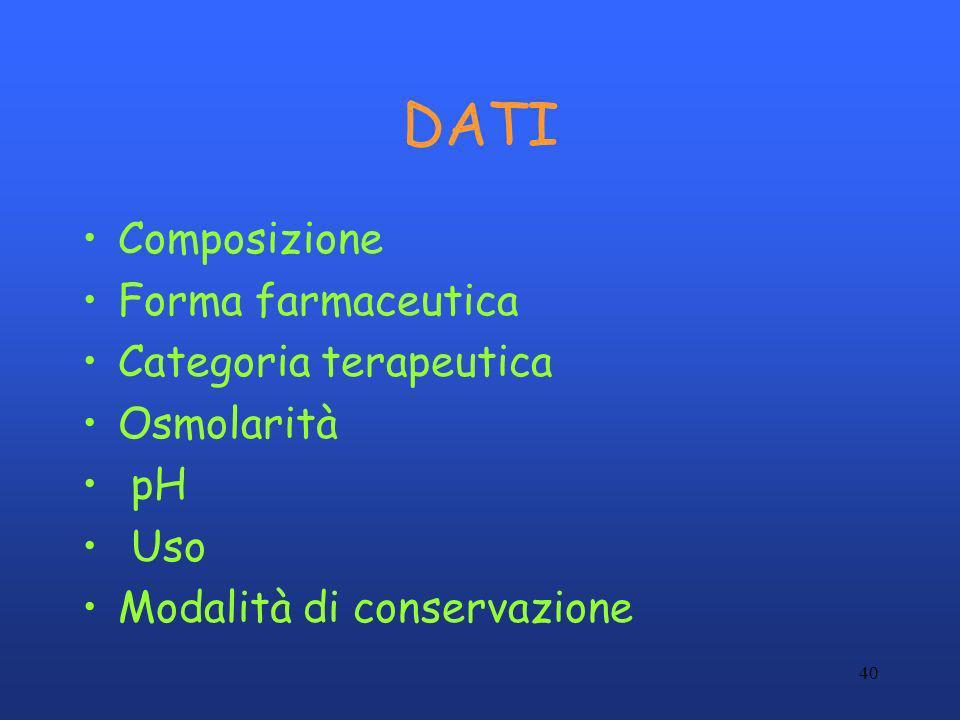 40 DATI Composizione Forma farmaceutica Categoria terapeutica Osmolarità pH Uso Modalità di conservazione