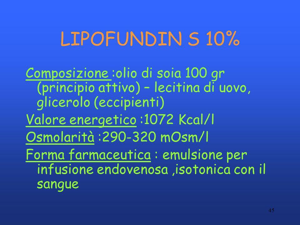 45 LIPOFUNDIN S 10% Composizione :olio di soia 100 gr (principio attivo) – lecitina di uovo, glicerolo (eccipienti) Valore energetico :1072 Kcal/l Osm