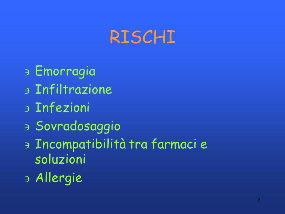 8 RISCHI 'Emorragia 'Infiltrazione 'Infezioni 'Sovradosaggio 'Incompatibilità tra farmaci e soluzioni 'Allergie