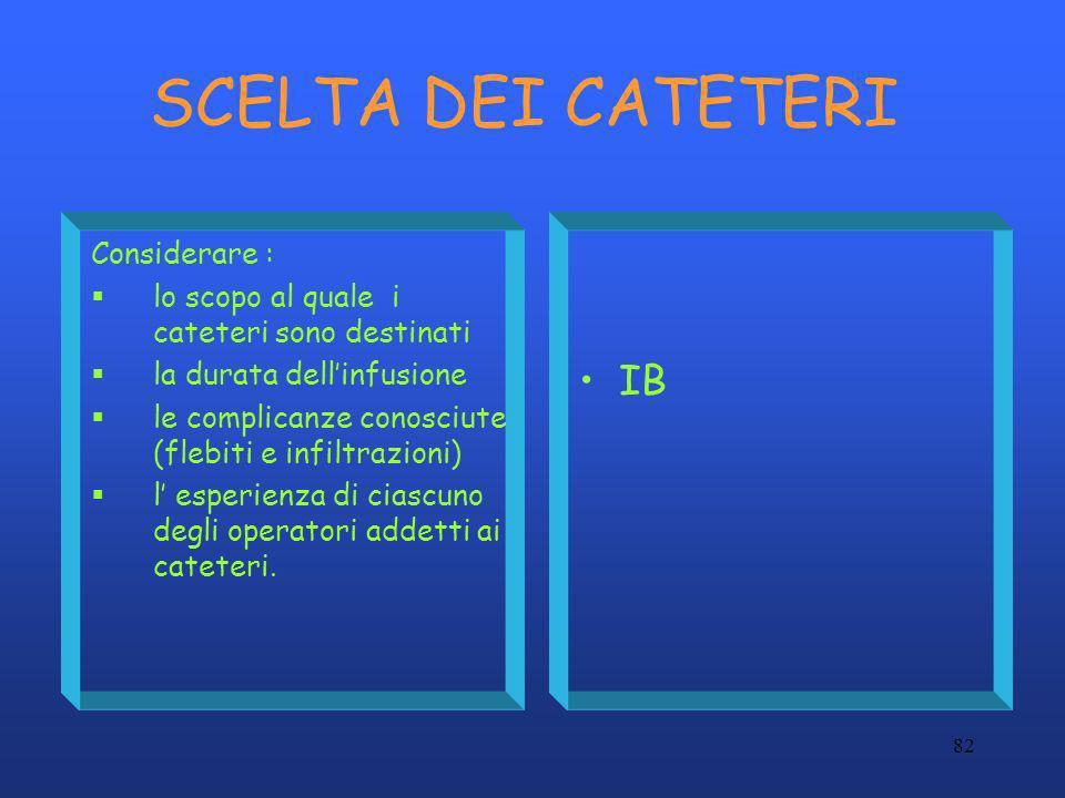 82 SCELTA DEI CATETERI Considerare : lo scopo al quale i cateteri sono destinati la durata dellinfusione le complicanze conosciute (flebiti e infiltra