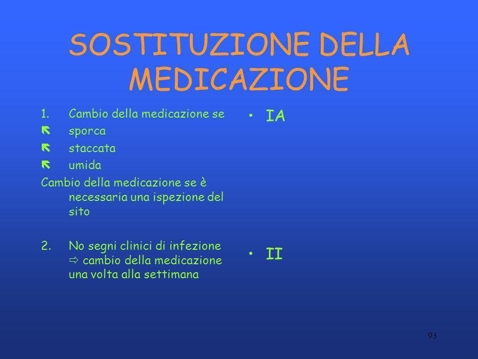 93 SOSTITUZIONE DELLA MEDICAZIONE 1.Cambio della medicazione se ësporca ëstaccata ëumida Cambio della medicazione se è necessaria una ispezione del si