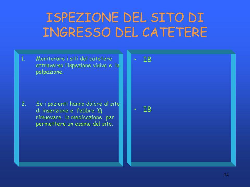 94 ISPEZIONE DEL SITO DI INGRESSO DEL CATETERE 1.Monitorare i siti del catetere attraverso lispezione visiva e la palpazione. 2.Se i pazienti hanno do