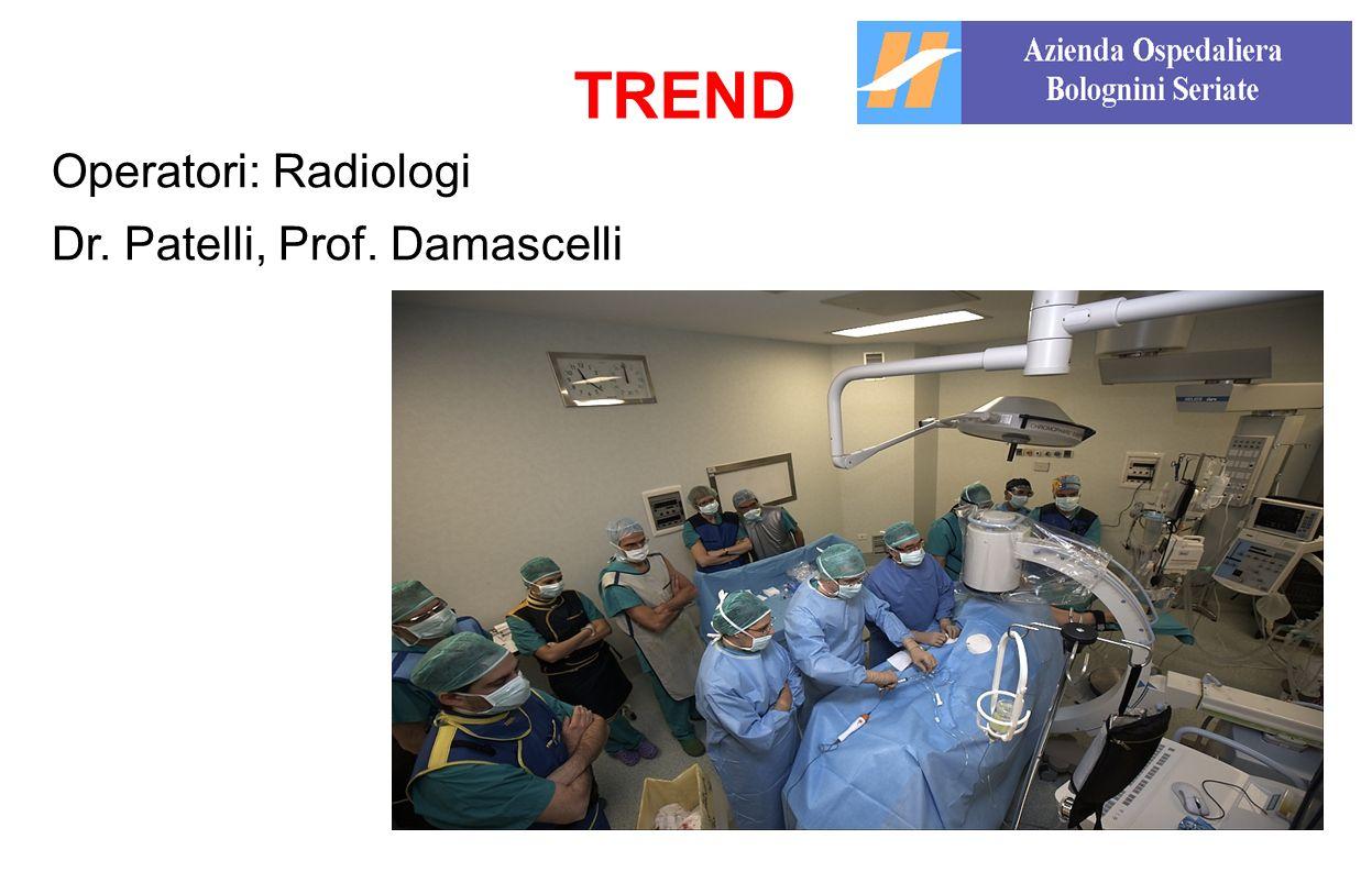 Operatori: Radiologi Dr. Patelli, Prof. Damascelli TREND