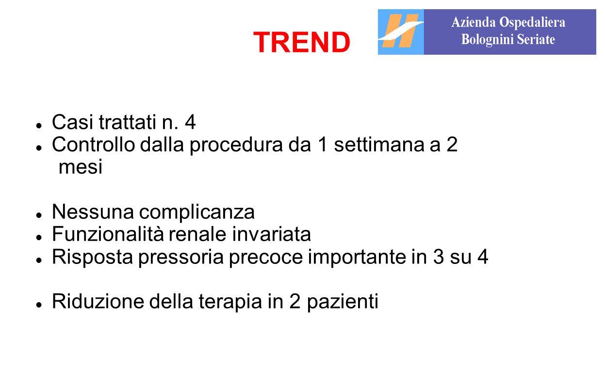 TREND Casi trattati n. 4 Controllo dalla procedura da 1 settimana a 2 mesi Nessuna complicanza Funzionalità renale invariata Risposta pressoria precoc