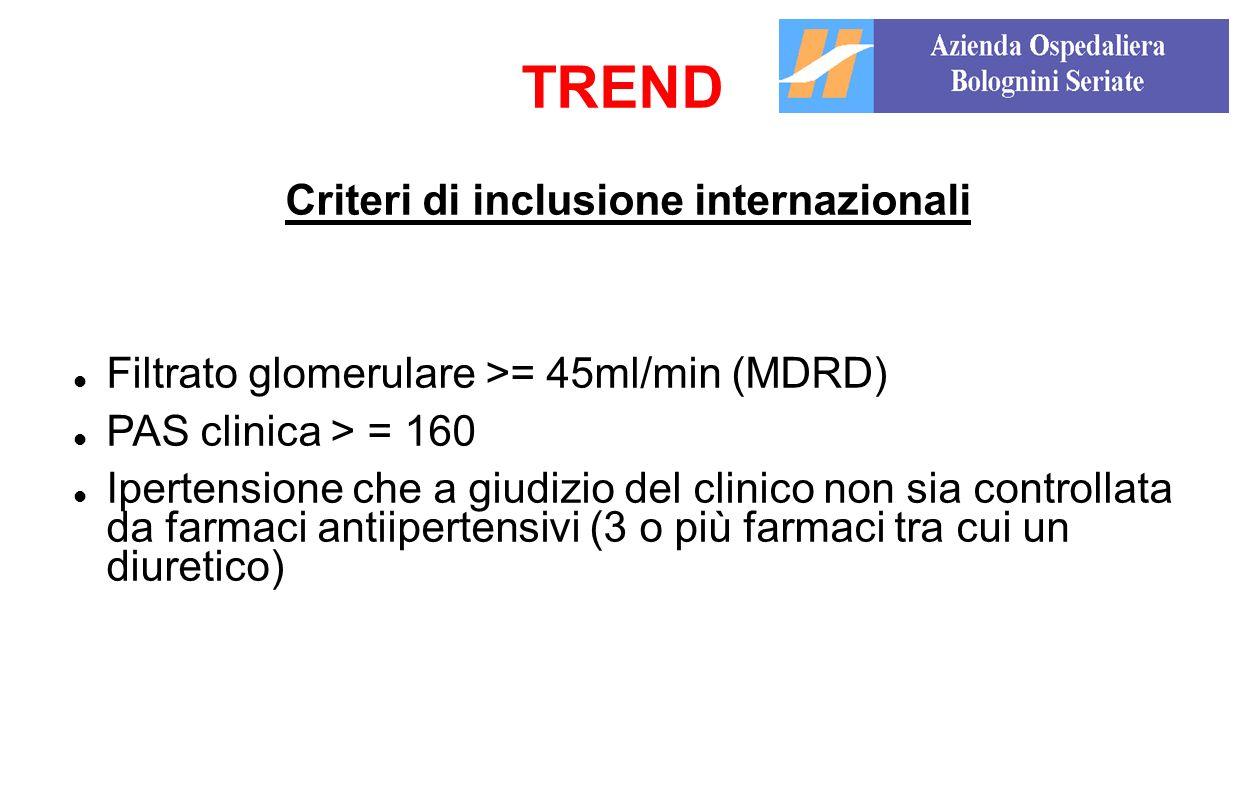 Criteri di inclusione internazionali Filtrato glomerulare >= 45ml/min (MDRD) PAS clinica > = 160 Ipertensione che a giudizio del clinico non sia contr