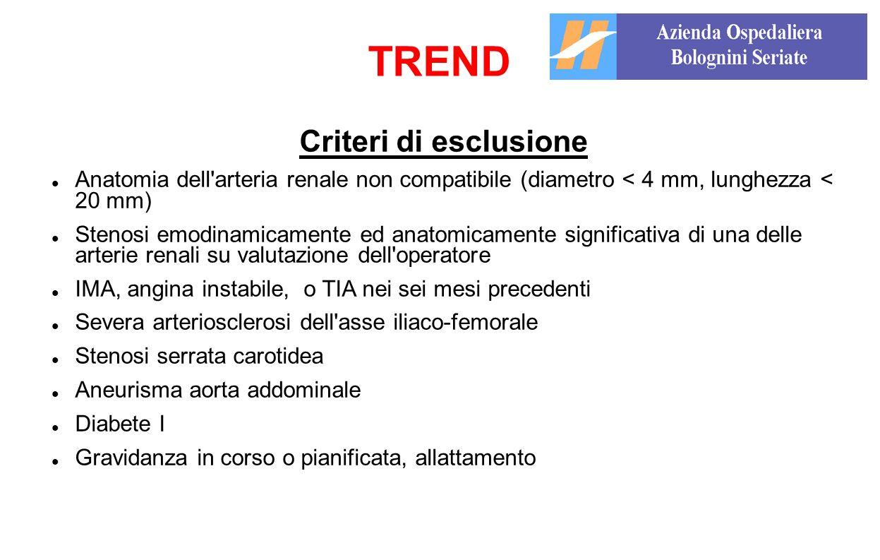 Criteri di esclusione Anatomia dell'arteria renale non compatibile (diametro < 4 mm, lunghezza < 20 mm) Stenosi emodinamicamente ed anatomicamente sig