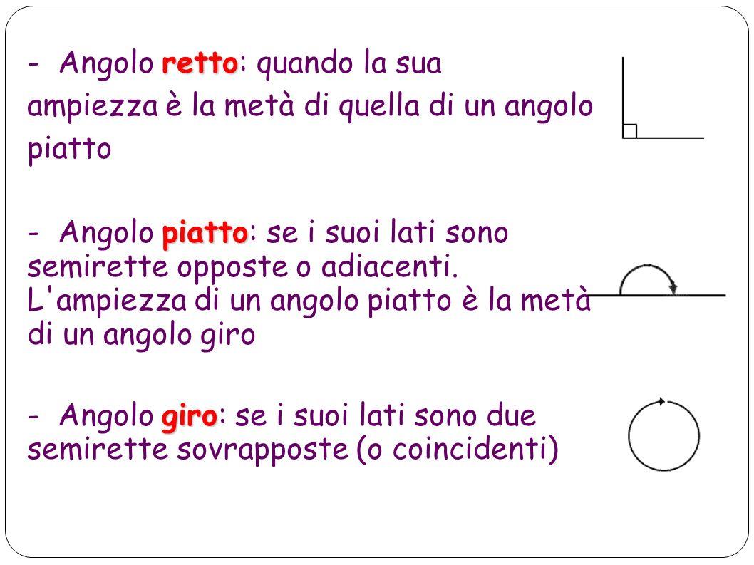 retto - Angolo retto: quando la sua ampiezza è la metà di quella di un angolo piatto piatto - Angolo piatto: se i suoi lati sono semirette opposte o a