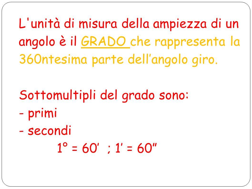 L'unità di misura della ampiezza di un angolo è il GRADO che rappresenta la 360ntesima parte dellangolo giro. Sottomultipli del grado sono: - primi -