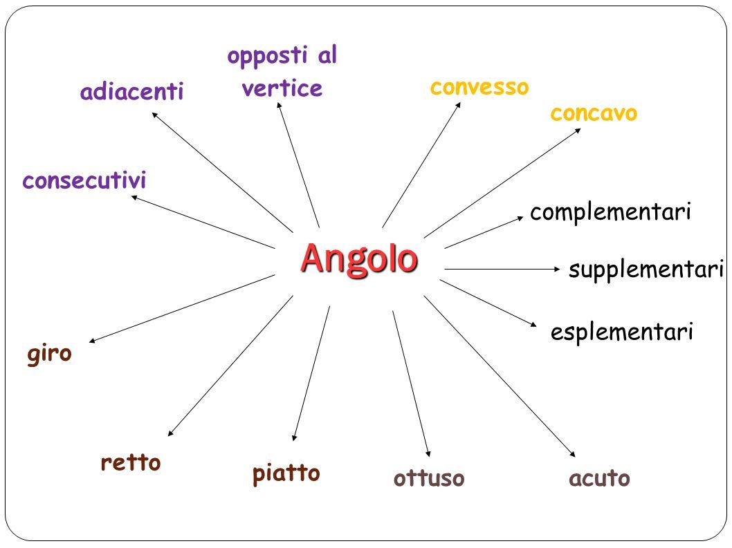 Angolo concavo convesso consecutivi adiacenti opposti al vertice giro retto piatto ottusoacuto complementari supplementari esplementari