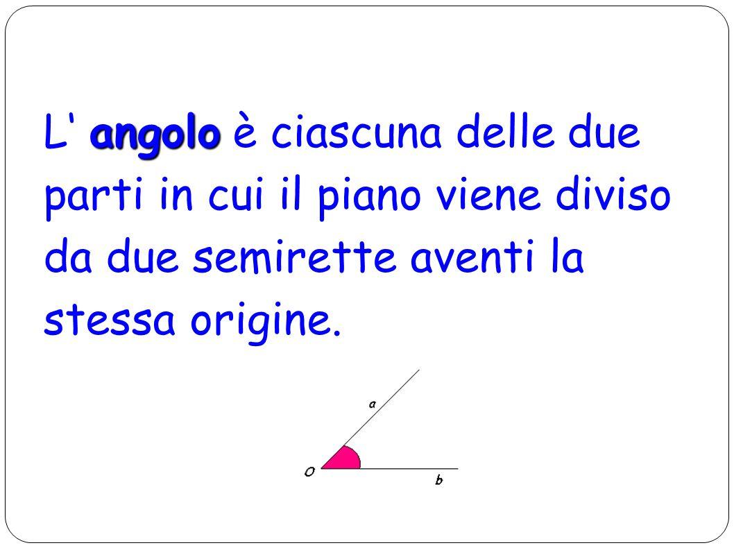 angolo L angolo è ciascuna delle due parti in cui il piano viene diviso da due semirette aventi la stessa origine.