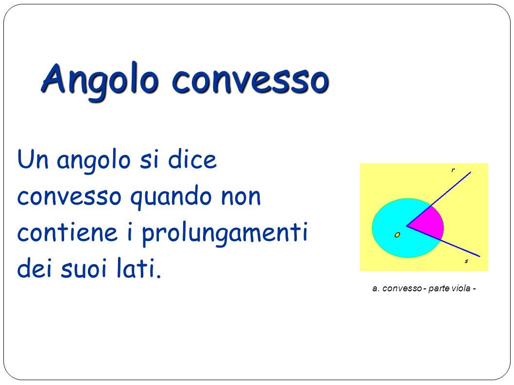 Angolo convesso Un angolo si dice convesso quando non contiene i prolungamenti dei suoi lati. a. convesso - parte viola -