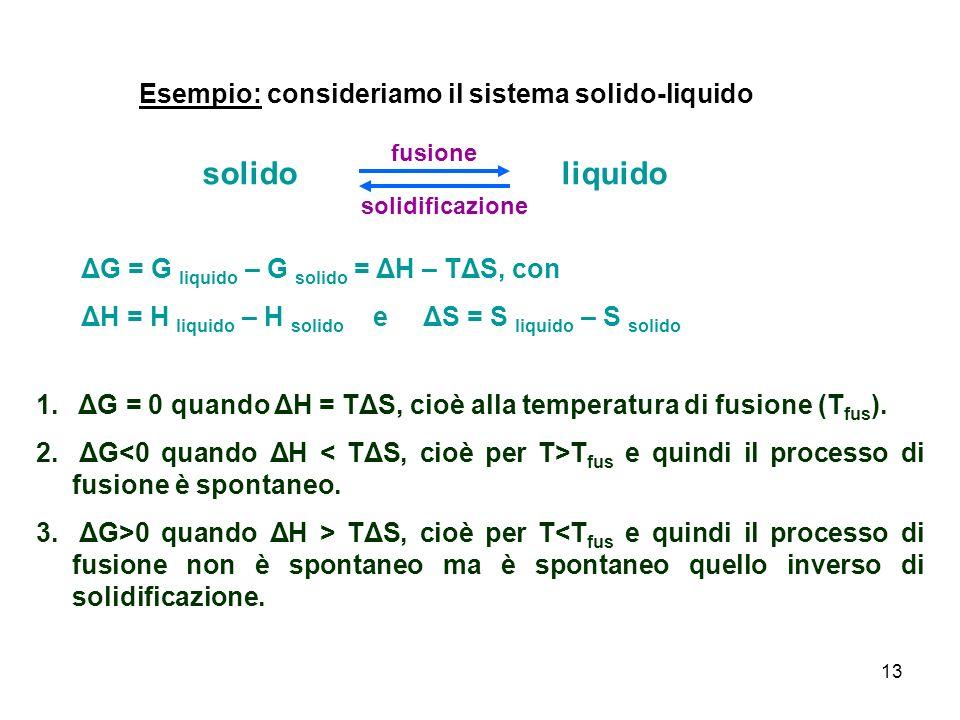 13 Esempio: consideriamo il sistema solido-liquido solido liquido ΔG = G liquido – G solido = ΔH – TΔS, con ΔH = H liquido – H solido e ΔS = S liquido
