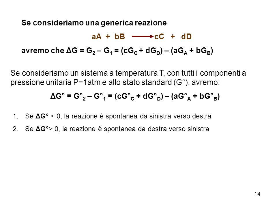 14 Se consideriamo una generica reazione aA + bB cC + dD avremo che ΔG = G 2 – G 1 = (cG C + dG D ) – (aG A + bG B ) Se consideriamo un sistema a temp