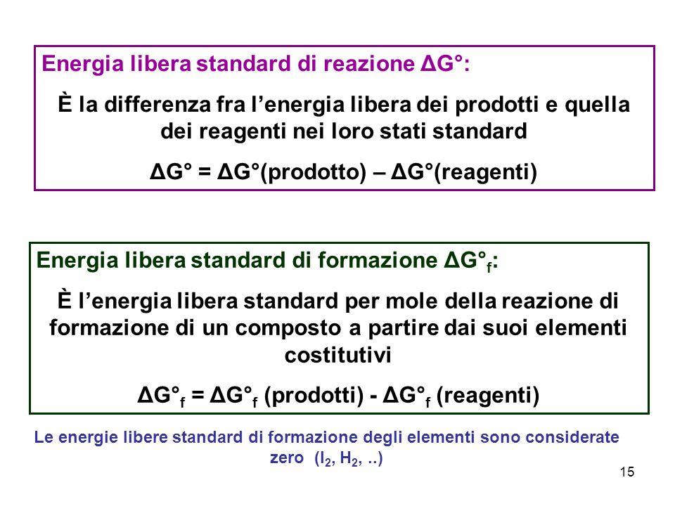 15 Energia libera standard di reazione ΔG°: È la differenza fra lenergia libera dei prodotti e quella dei reagenti nei loro stati standard ΔG° = ΔG°(p