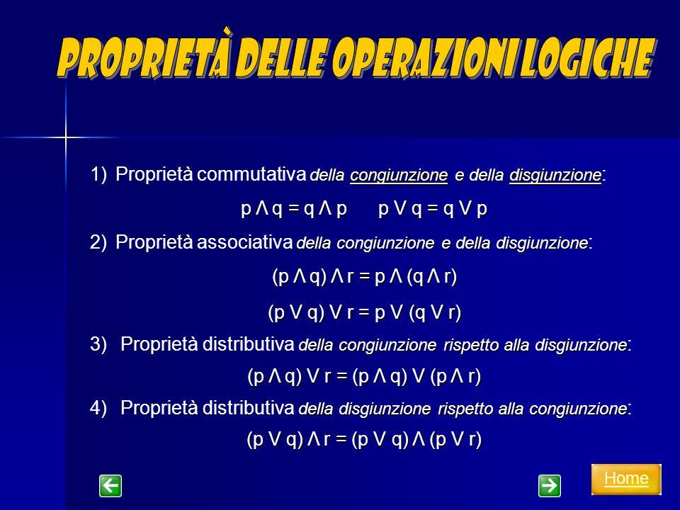 Se una formula enunciativa risulta vera in tutti i casi possibili viene detta tautologia.