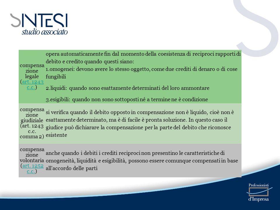 ESEMPIO dichiarazione IVA annuale relativa all anno 2011, ALFA ha un credito IVA di 25.000 euro.