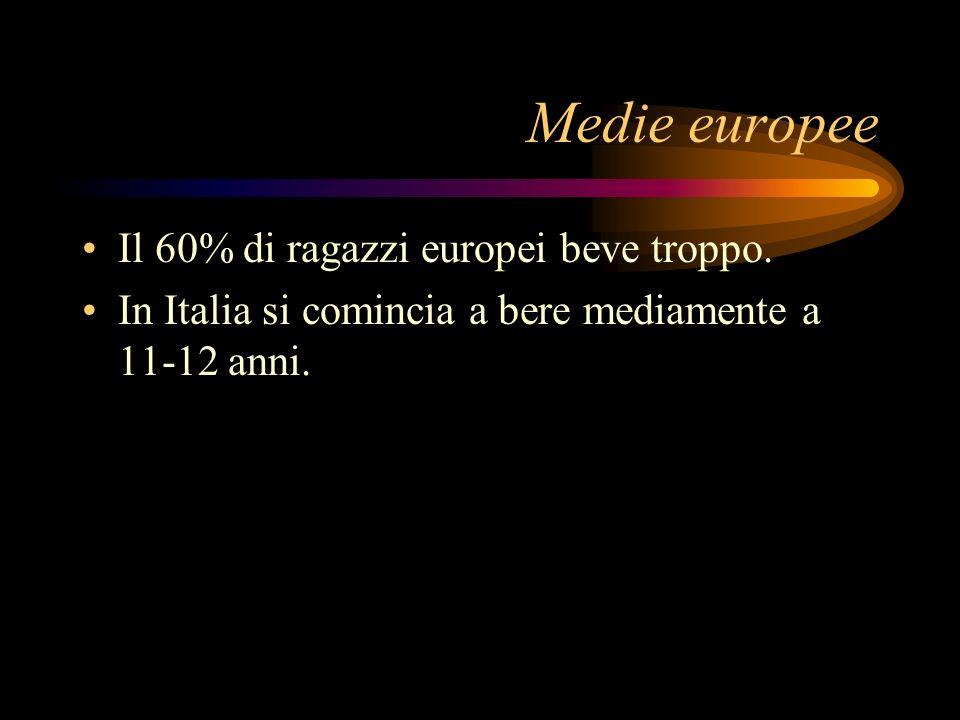 Medie europee Il 60% di ragazzi europei beve troppo. In Italia si comincia a bere mediamente a 11-12 anni.