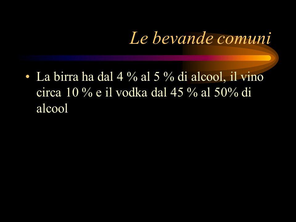 Le bevande comuni La birra ha dal 4 % al 5 % di alcool, il vino circa 10 % e il vodka dal 45 % al 50% di alcool