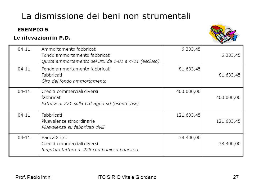 Prof. Paolo IntiniITC SIRIO Vitale Giordano27 ESEMPIO 5 Le rilevazioni in P.D. 04-11Ammortamento fabbricati Fondo ammortamento fabbricati Quota ammort