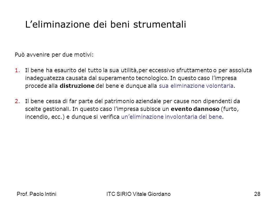 Prof. Paolo IntiniITC SIRIO Vitale Giordano28 Leliminazione dei beni strumentali Può avvenire per due motivi: 1.Il bene ha esaurito del tutto la sua u