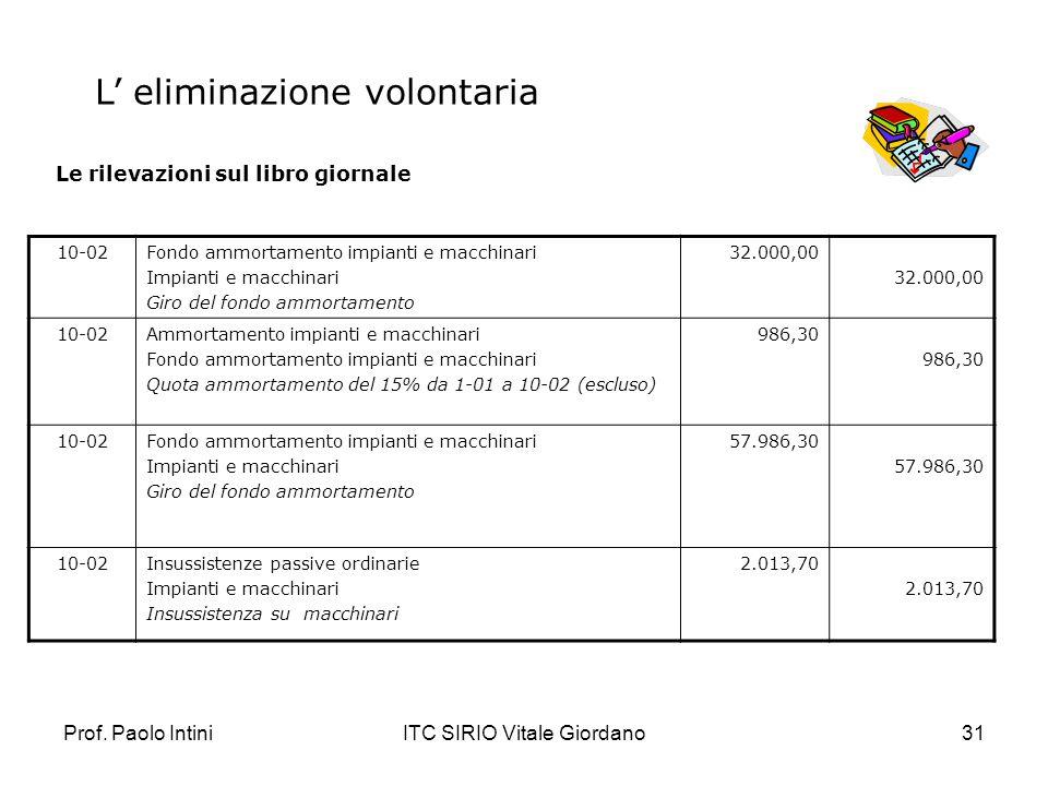 Prof. Paolo IntiniITC SIRIO Vitale Giordano31 Le rilevazioni sul libro giornale 10-02Fondo ammortamento impianti e macchinari Impianti e macchinari Gi