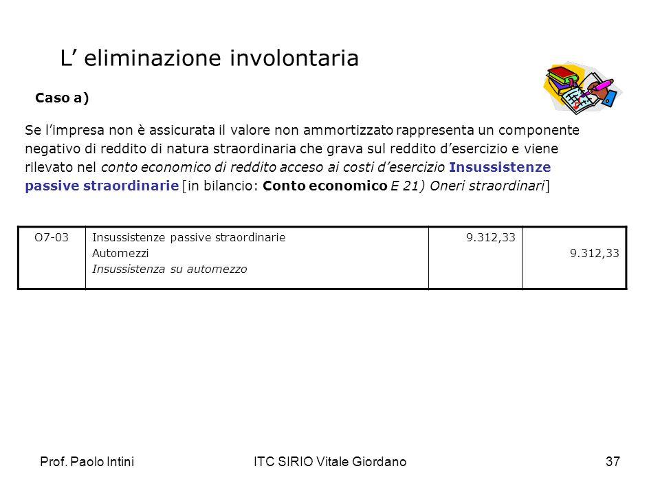 Prof. Paolo IntiniITC SIRIO Vitale Giordano37 Se limpresa non è assicurata il valore non ammortizzato rappresenta un componente negativo di reddito di