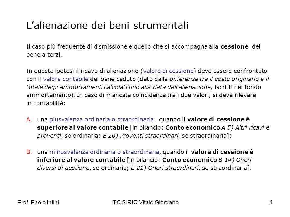 Prof. Paolo IntiniITC SIRIO Vitale Giordano4 Lalienazione dei beni strumentali Il caso più frequente di dismissione è quello che si accompagna alla ce