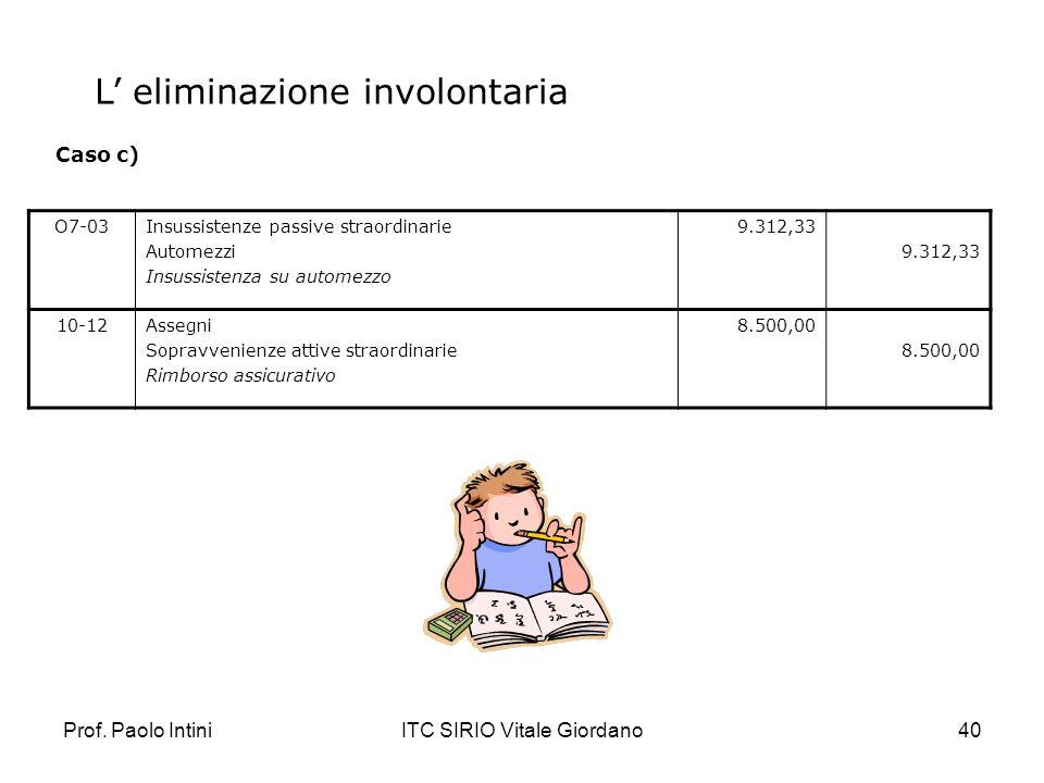 Prof. Paolo IntiniITC SIRIO Vitale Giordano40 O7-03Insussistenze passive straordinarie Automezzi Insussistenza su automezzo 9.312,33 10-12Assegni Sopr