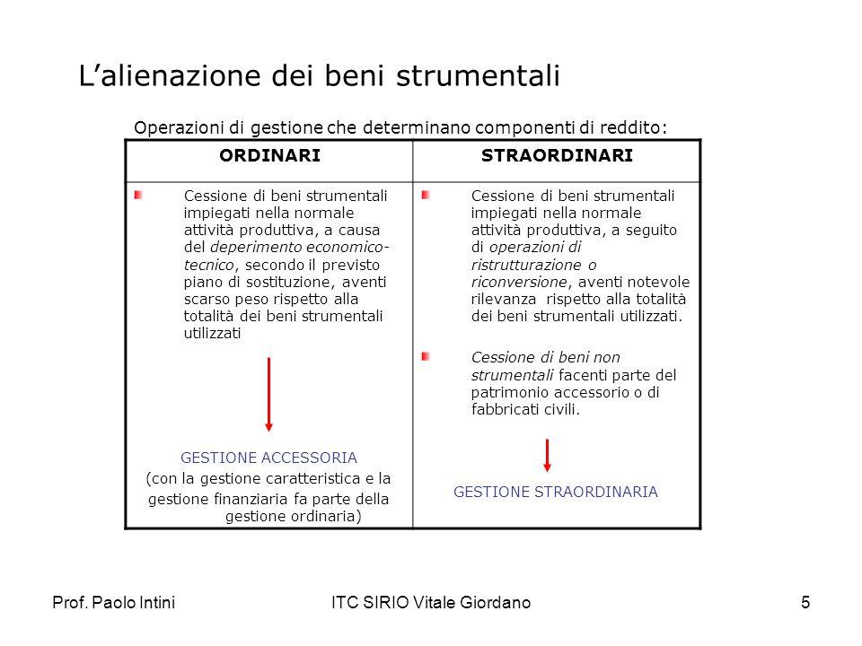 Prof. Paolo IntiniITC SIRIO Vitale Giordano5 Lalienazione dei beni strumentali ORDINARISTRAORDINARI Cessione di beni strumentali impiegati nella norma