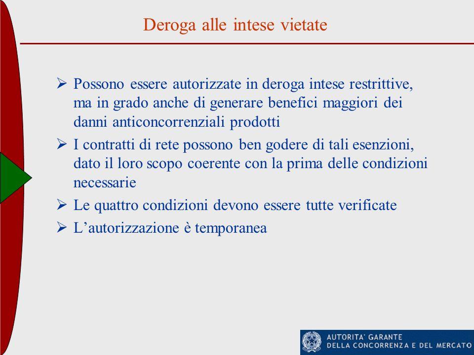 Deroga alle intese vietate Possono essere autorizzate in deroga intese restrittive, ma in grado anche di generare benefici maggiori dei danni anticonc