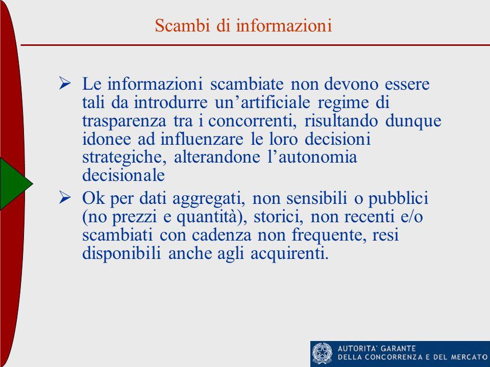 Scambi di informazioni Le informazioni scambiate non devono essere tali da introdurre unartificiale regime di trasparenza tra i concorrenti, risultand