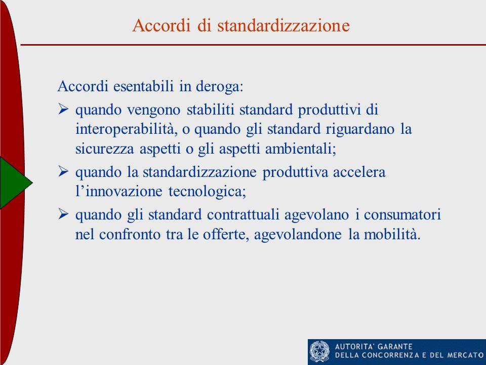 Accordi di standardizzazione Accordi esentabili in deroga: quando vengono stabiliti standard produttivi di interoperabilità, o quando gli standard rig