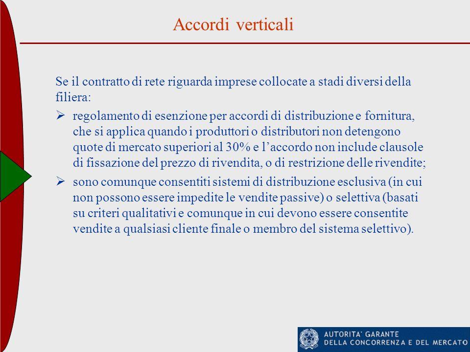 Accordi verticali Se il contratto di rete riguarda imprese collocate a stadi diversi della filiera: regolamento di esenzione per accordi di distribuzi