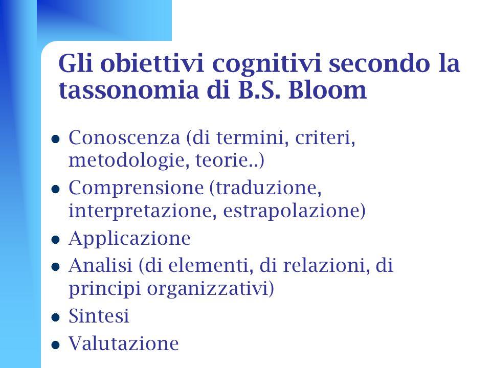 Gli obiettivi cognitivi secondo la tassonomia di B.S. Bloom Conoscenza (di termini, criteri, metodologie, teorie..) Comprensione (traduzione, interpre