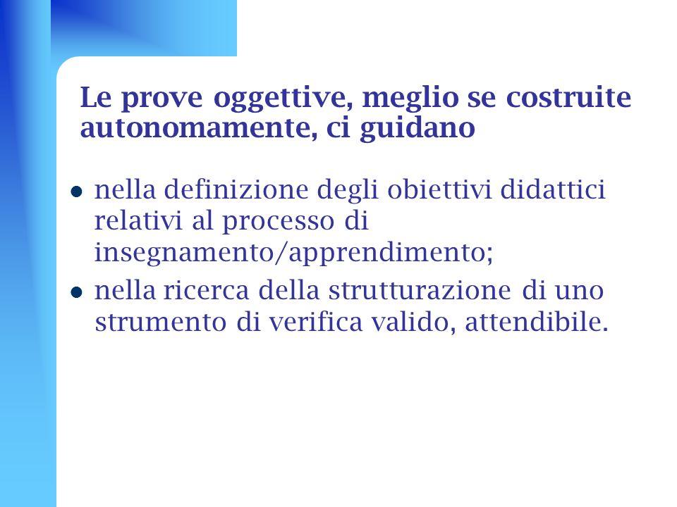 Le prove oggettive, meglio se costruite autonomamente, ci guidano nella definizione degli obiettivi didattici relativi al processo di insegnamento/app