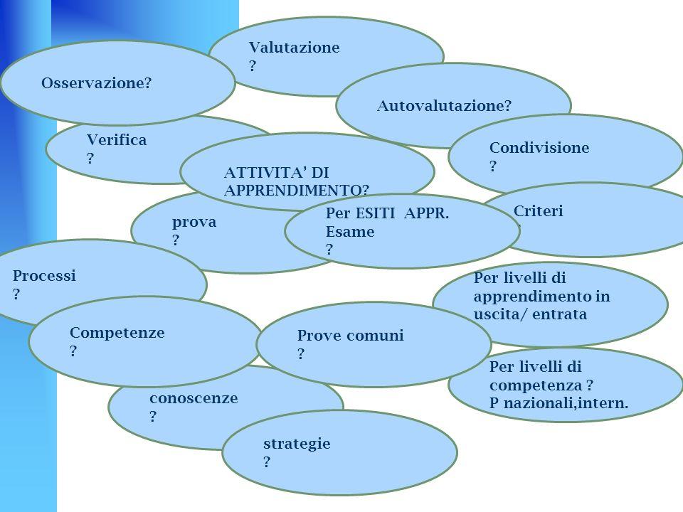 Quale valutazione innanzitutto: privilegiare una valutazione implicita o una esplicita.