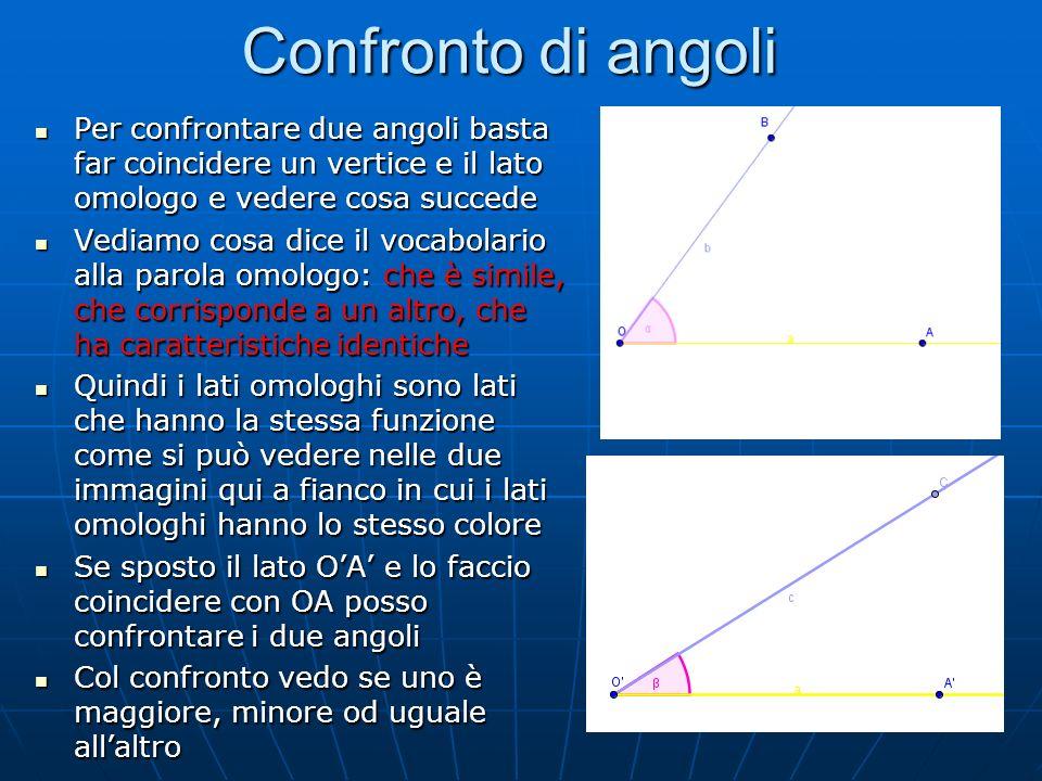 Confronto di angoli Per confrontare due angoli basta far coincidere un vertice e il lato omologo e vedere cosa succede Per confrontare due angoli bast
