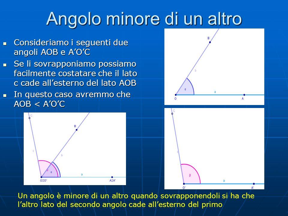 Angolo minore di un altro Consideriamo i seguenti due angoli AOB e AOC Consideriamo i seguenti due angoli AOB e AOC Se li sovrapponiamo possiamo facil